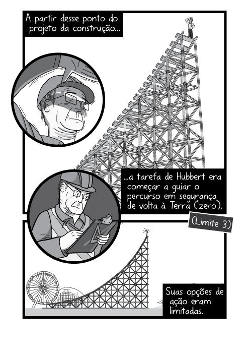 Pico do Petróleo, por Stuart McMillen #064
