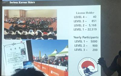 Korean Indoor Lecture – Why Are Korean Skiers So Serious About Their Skiing?