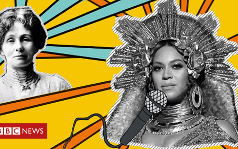 104524994 beyonce quiz index - Connect a suffragette to Beyonce in eight steps