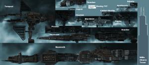 Eve Ship Size Diagram  Wiring Diagram Rows