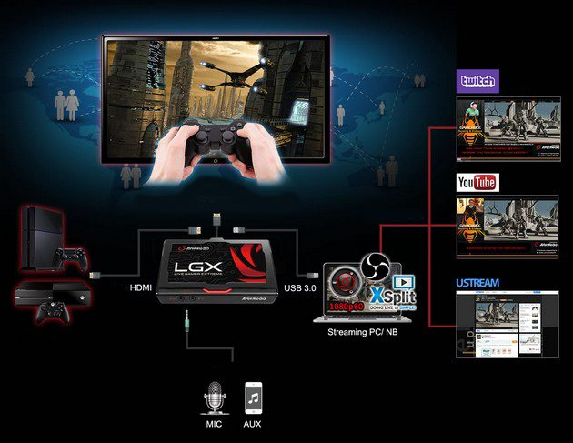 aver-media-lgx-tv-2
