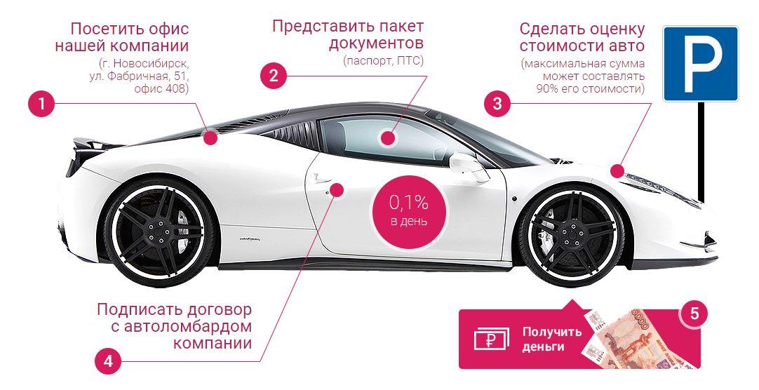как взять в долг на билайне 30 рублей на телефон