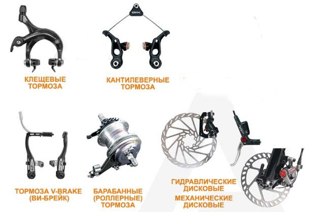 Типы тормозов на велосипедах фото