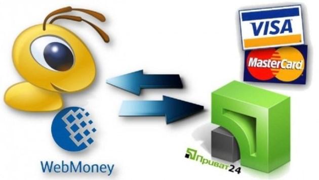 обмен вебмани на приват