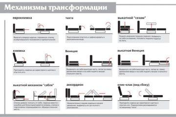 механизмы дивана. фото