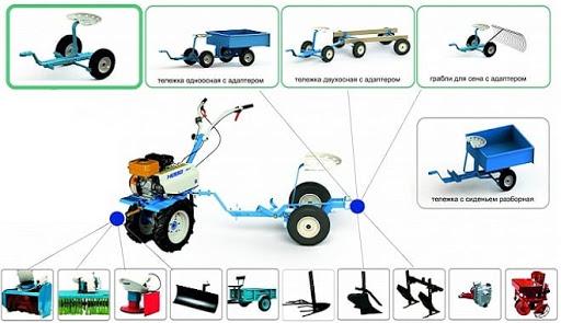 Разное навесное оборудование для мотоблока