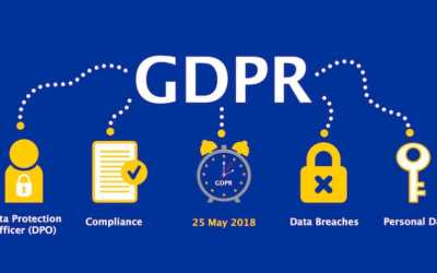 Steps To Successfully Implement GDPR