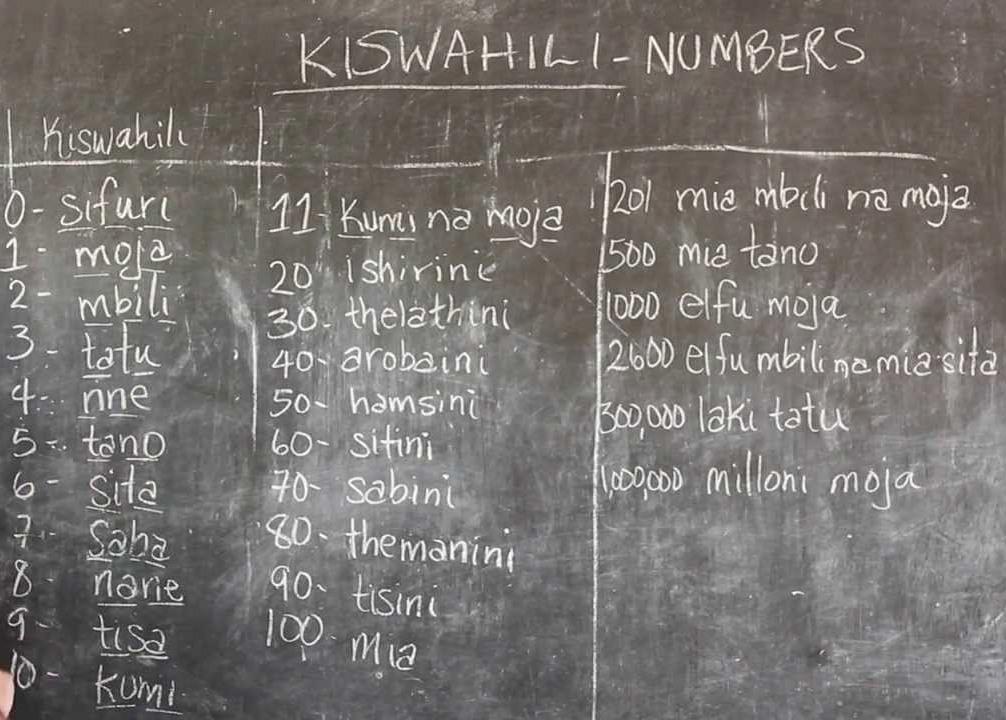 Kiswahili: An African Pride Under Siege