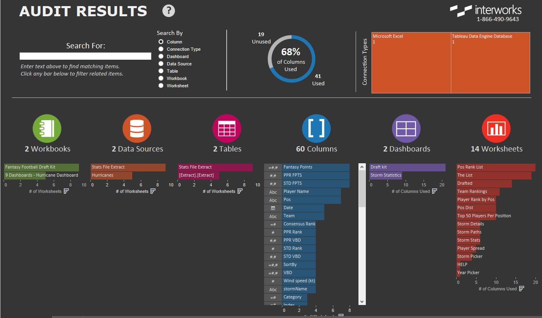 We Ve Improved Data Source Audit In Workbook Tools For