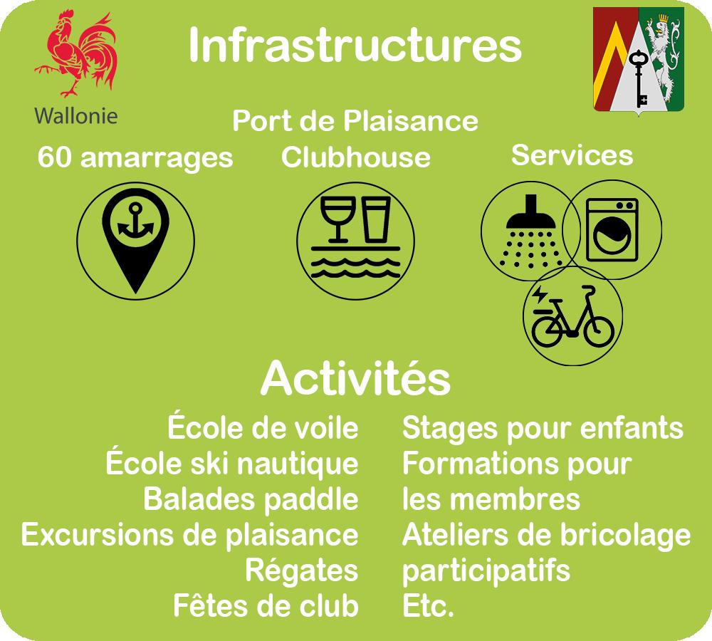 infrastructures Interyacht