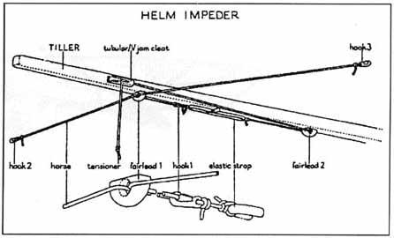 Huntingford Helm Impeder