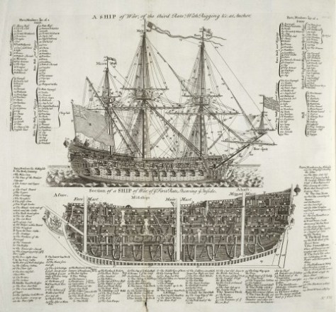 Large diagram Ship Of War