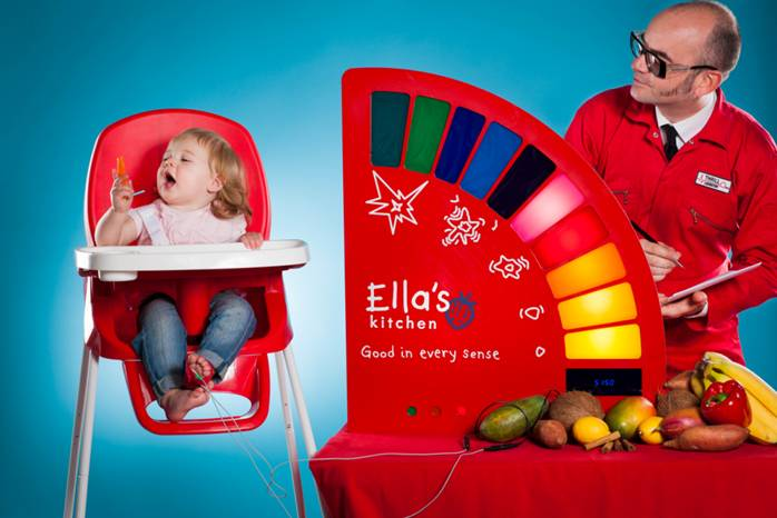 ellas kitchen Most Exciting Tastes for Babies