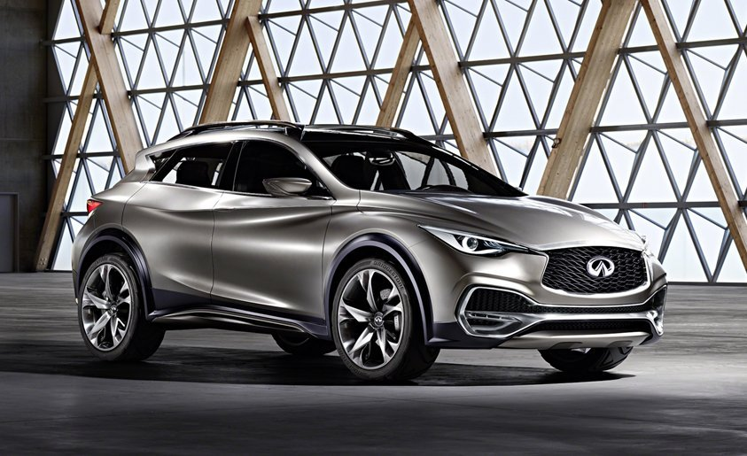 2016-infiniti-qx30-concept-top-inline-photo-657629-s-original
