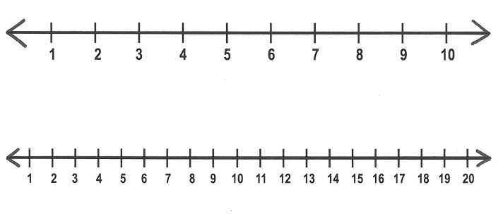 This is a picture of Printable Number Line 1-10 inside number printout