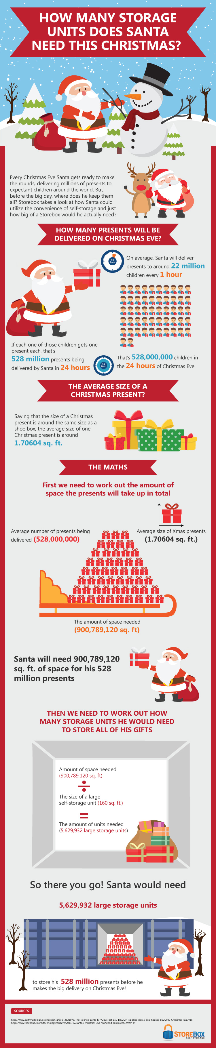storebox_santa_infographic