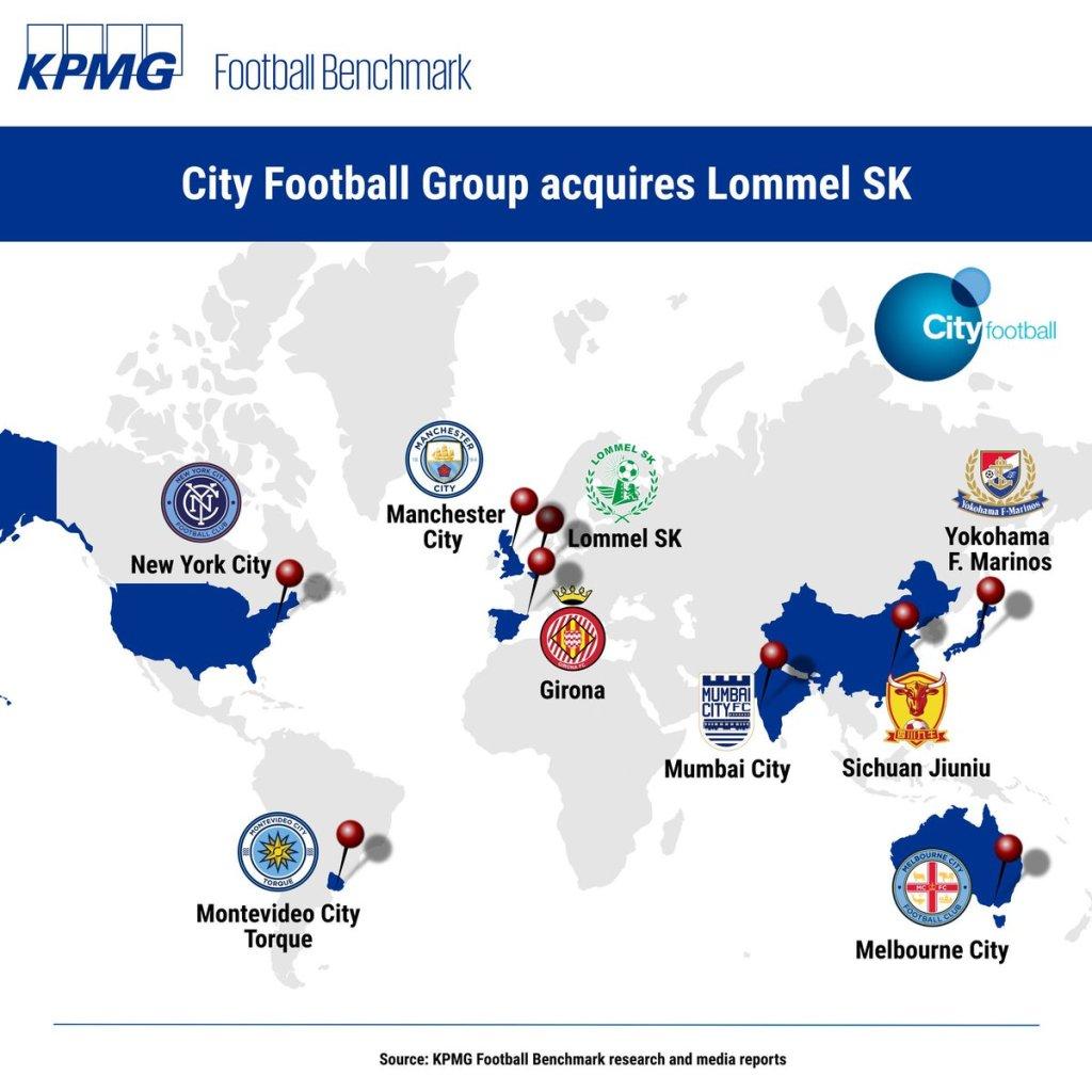 Οι εννέα ομάδες που αποτελούν την πολυϊδιοκτησία του City Footbal Group!