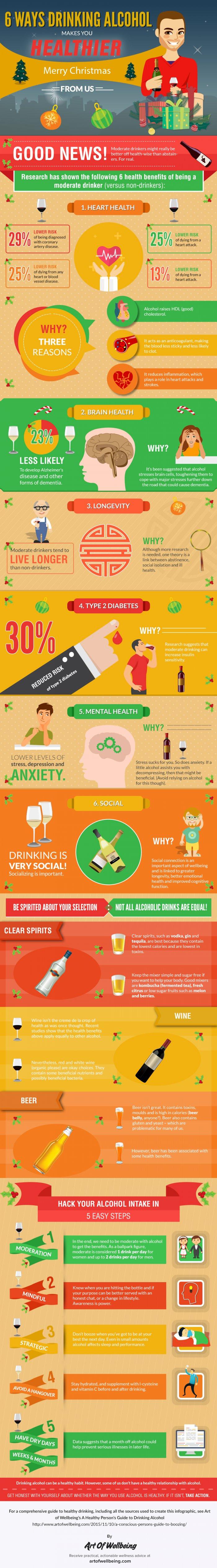 6-Ways-Drinking-Achohol-Makes-You-Healthier-New-500-kb