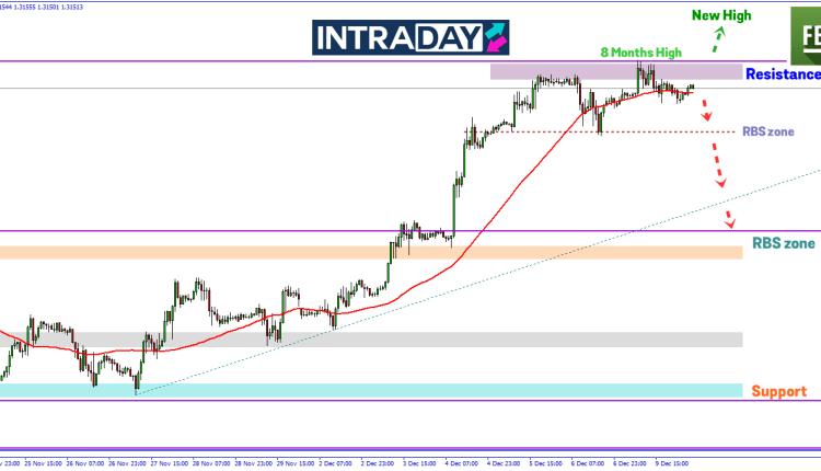 GBP / USD Analisis | Pound Inggris / Dolar Amerika Analisis Forex untuk Hari Ini