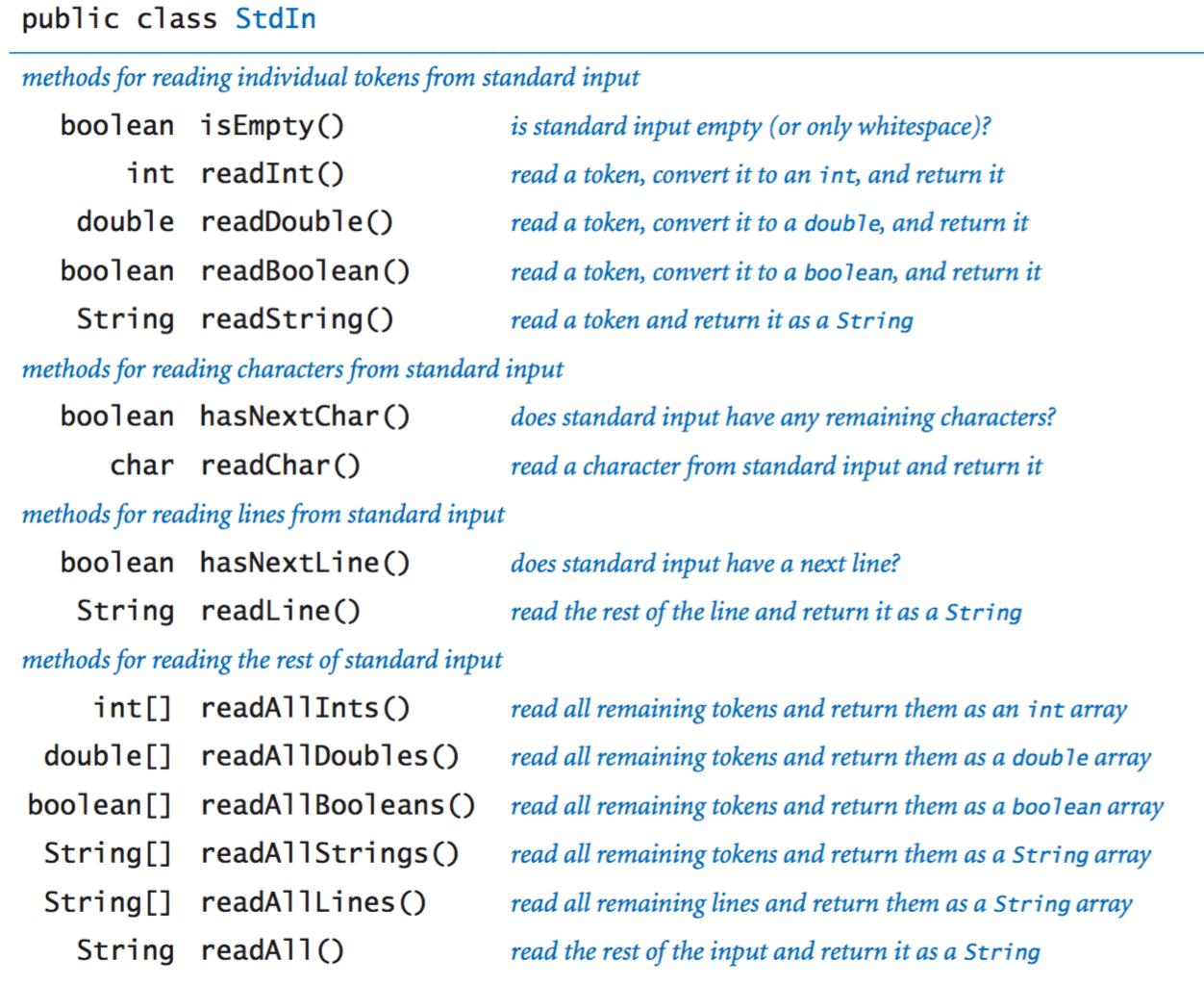 Standard input API