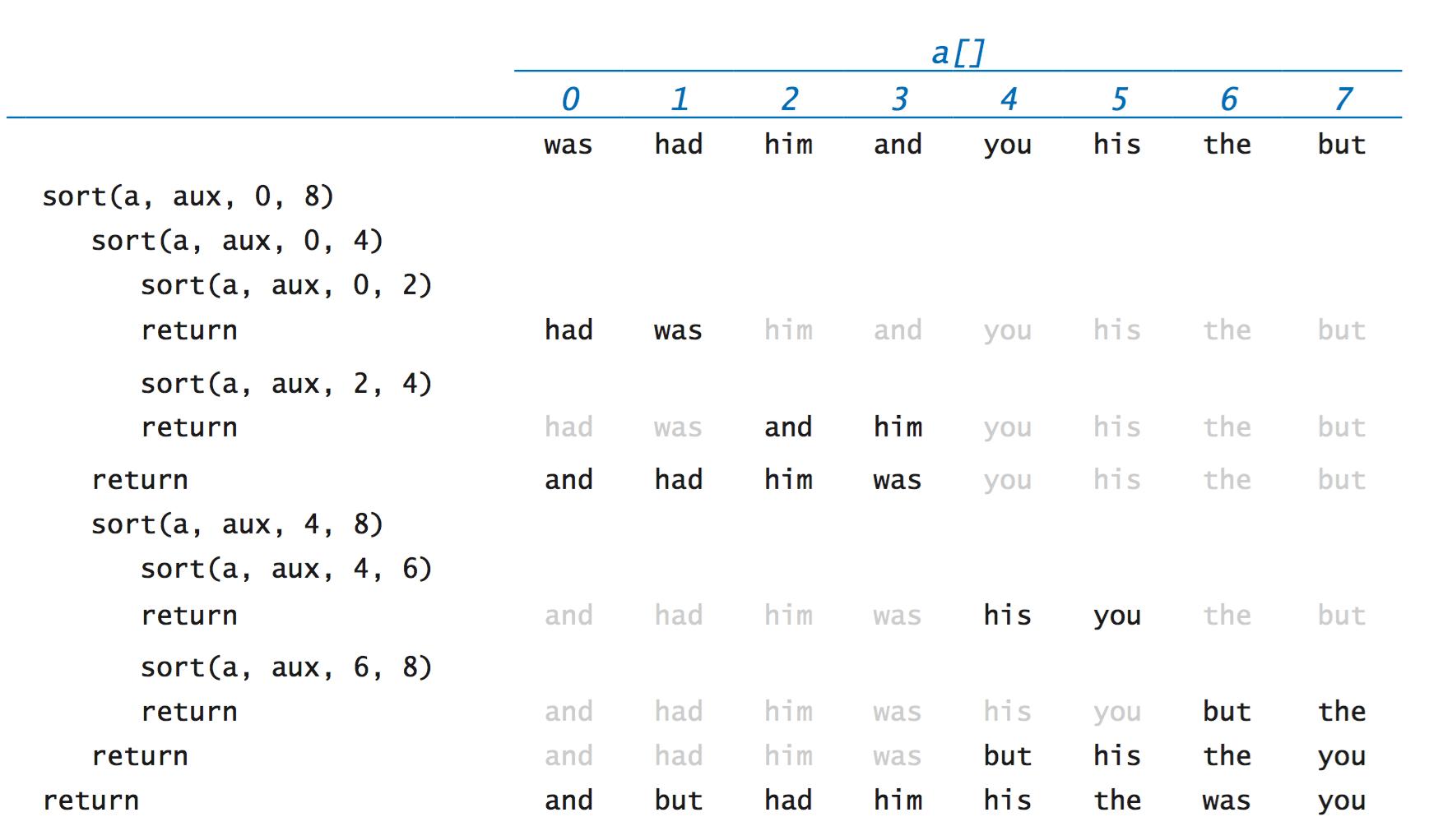 Formatted 12 Step Worksheet