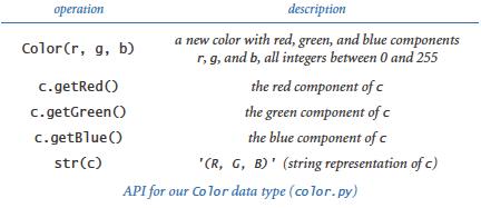 Color API
