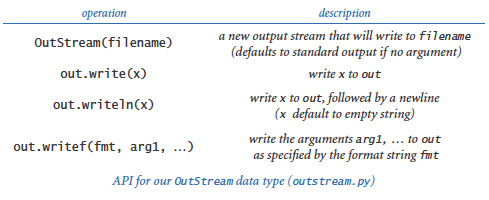 OutStream API