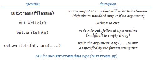 OutStream API