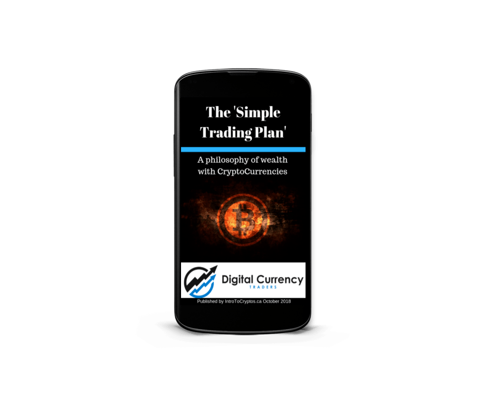 Proven Track Record and over 20 years of Technical Analysis Experience