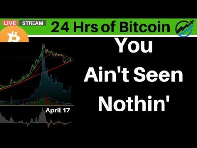 Why Bitcoin Chart Says 'You Ain't Seen Nothin' Yet' | Wed April 17 2019
