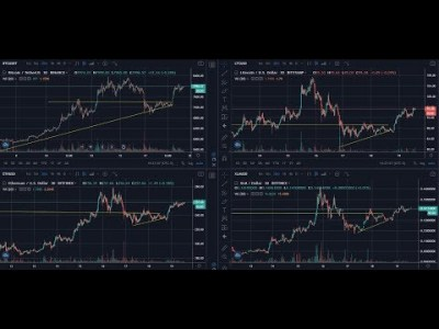 BTC ETH LTC XLM and Altcoin Bull Market Watch Spreadsheet Update