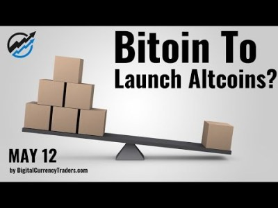 Altcoins Launching? Bitcoin Top? Hunt For Capitulation Reversals, Crypto Technical Analysis Requests