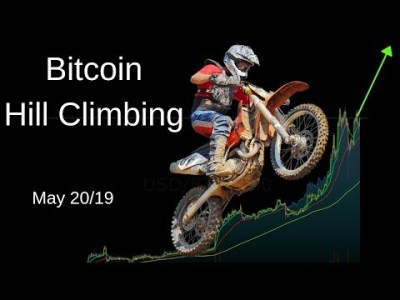 Bitcoin Hill Climbing!  Steep Incline Ahead for Bitcoin Prices?  Lets Survey The ALTS