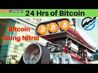 Four Top Indicators Agree! Bitcoin Going Nitro | June 11 2019