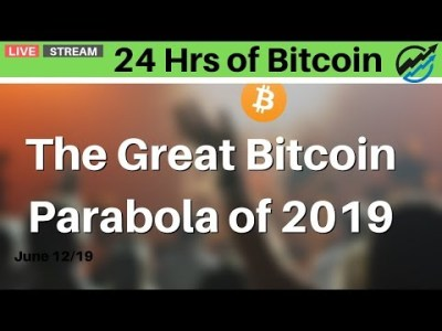 The Great Bitcoin Parabola of 2019 (NOT a Bubble) | June 12 2019