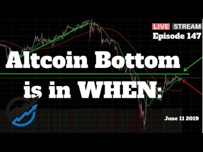 Altcoin Bottom Will Be In WHEN We See This Chart Cross!  Crypto Bull Market Watch #147