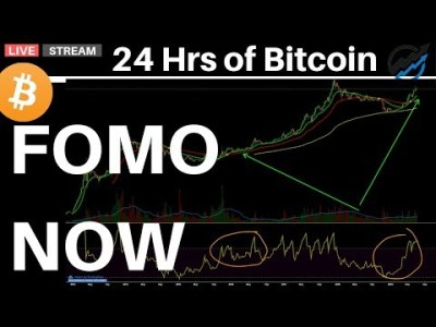 2017 Bitcoin Indicators Confirm, You Should FOMO Now in 2019 | July 12 2019
