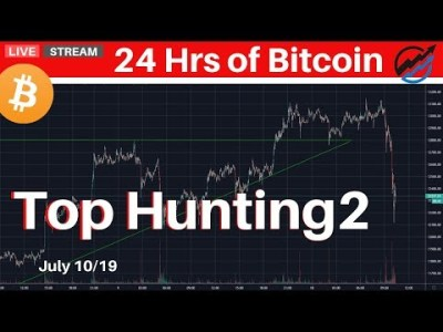 BTC Breaks Lower – Bitcoin Top Hunting, PART TWO | July 10 2019