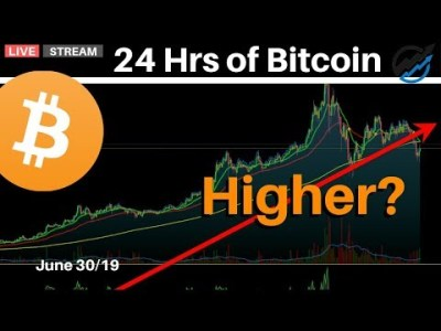 PARABOLA is not broken, but Bitcoin Dominance Has Slipped  | June 30 2019