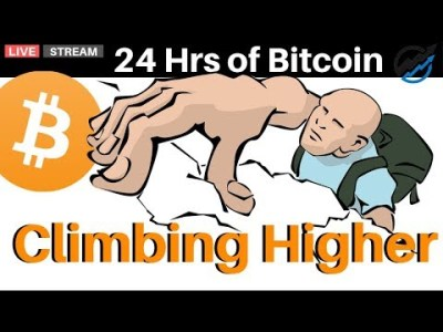 Bitcoin Climbs Higher. Indicators Support More Bull But Dominance Slipping  | June 29 2019