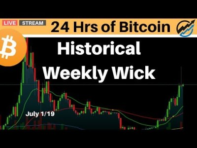 Bitcoin Weekly Wick Reversal Pattern – OVERRULED? Does BTC Dominance Hold The KEY?  | July 1 2019
