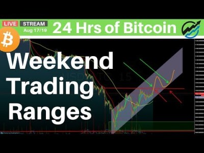 Weekend Bitcoin Trading Ranges   Saturday Aug 17 2019