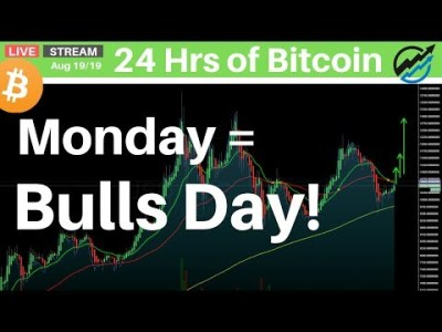 Bitcoin today: MONDAY BREAKOUT CONTINUES! Next Target $11200   Aug 19/19