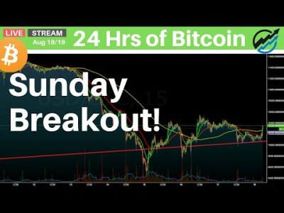 Bitcoin SUNDAY BREAKOUT!  Trend Continuation 1-2-3 Unfolding Today?    Aug 18/19