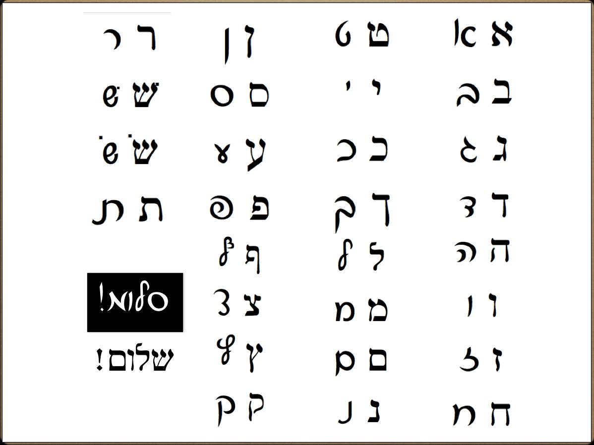 Block Amp Script Letters Chart Comparacion De Letras