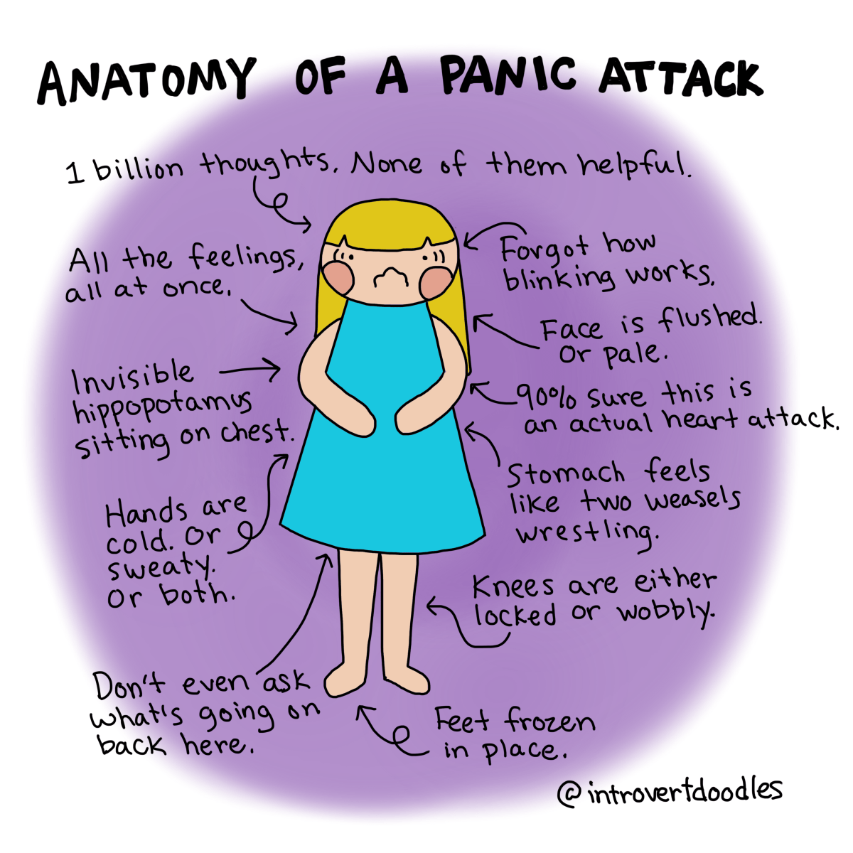 Image result for anatomy of a panic attack