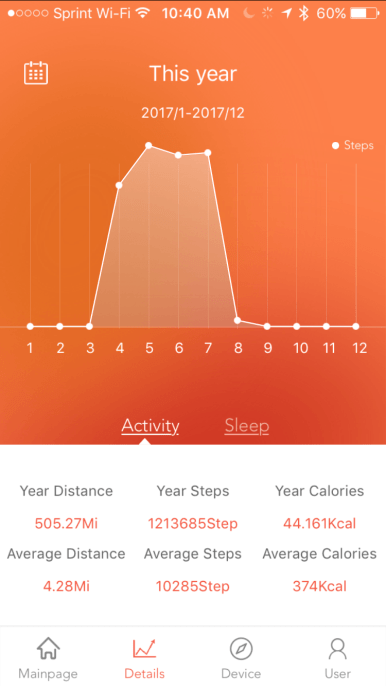 10K daily steps for LIFE Project