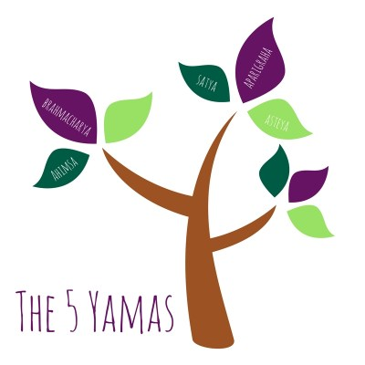 patanjali's teachings: the yamas