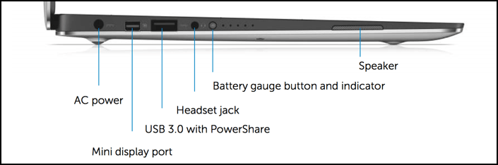 dell xps 13 side view ports
