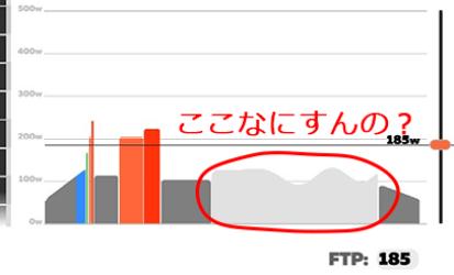 zwift_ftptest_テストゾーン